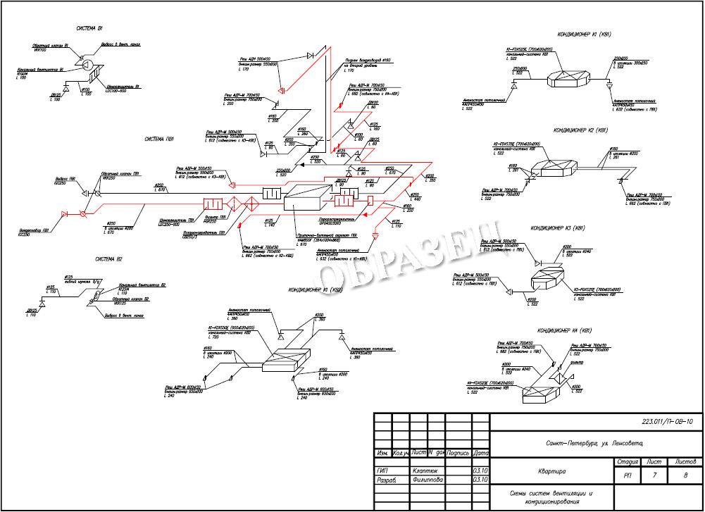 схемы инженерных систем
